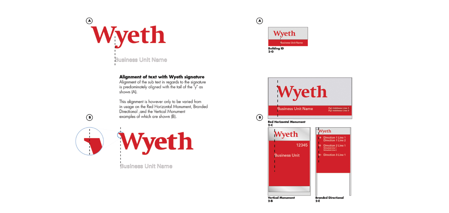 Wyeth Signage Guidelines